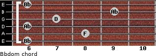 Bbdom for guitar on frets 6, 8, 6, 7, 9, 6