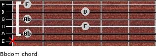Bbdom for guitar on frets x, 1, 3, 1, 3, 1