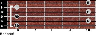 Bbdom6 for guitar on frets 6, 10, 6, 10, 6, 10