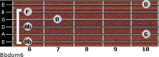Bbdom6 for guitar on frets 6, 10, 6, 7, 6, 10