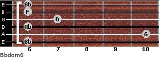 Bbdom6 for guitar on frets 6, 10, 6, 7, 6, 6