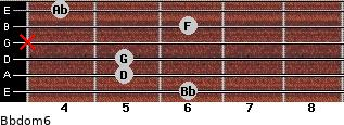 Bbdom6 for guitar on frets 6, 5, 5, x, 6, 4