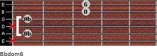 Bbdom6 for guitar on frets x, 1, x, 1, 3, 3