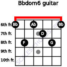 Bbdom6 for guitar on frets 6, 8, 6, 7, 8, 6