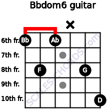 Bbdom6 for guitar on frets 6, 8, 6, x, 8, 10
