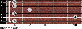 Bbdom7(add6) for guitar on frets 6, 10, 6, 7, 6, 6
