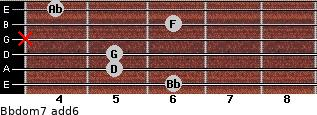 Bbdom7(add6) for guitar on frets 6, 5, 5, x, 6, 4