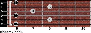 Bbdom7(add6) for guitar on frets 6, 8, 6, 7, 8, 6