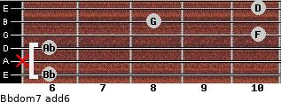 Bbdom7(add6) for guitar on frets 6, x, 6, 10, 8, 10