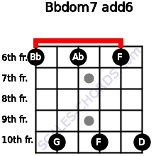 Bbdom7(add6) for guitar on frets 6, 10, 6, 10, 6, 10