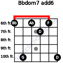 Bbdom7(add6) for guitar on frets 6, 10, 6, 7, 6, 10