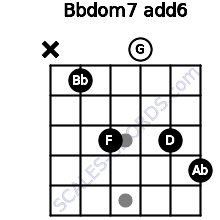 Bbdom7(add6) for guitar on frets x, 1, 3, 0, 3, 4