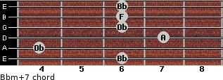 Bbm(+7) for guitar on frets 6, 4, 7, 6, 6, 6