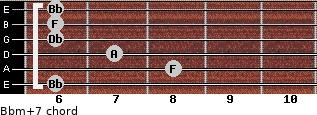 Bbm(+7) for guitar on frets 6, 8, 7, 6, 6, 6