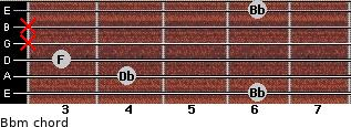 Bbm for guitar on frets 6, 4, 3, x, x, 6