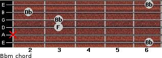 Bbm for guitar on frets 6, x, 3, 3, 2, 6