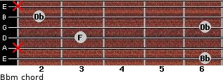 Bbm for guitar on frets 6, x, 3, 6, 2, x