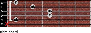 Bbm for guitar on frets x, 1, 3, 3, 2, 1