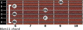 Bbm11 for guitar on frets 6, 8, 6, 8, 6, 9