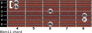 Bbm11 for guitar on frets 6, 8, 8, 6, 4, 4
