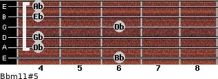 Bbm11#5 for guitar on frets 6, 4, 4, 6, 4, 4