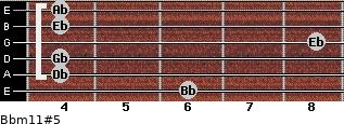 Bbm11#5 for guitar on frets 6, 4, 4, 8, 4, 4