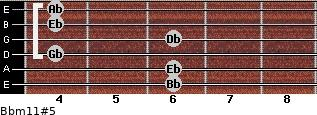 Bbm11#5 for guitar on frets 6, 6, 4, 6, 4, 4