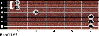 Bbm11#5 for guitar on frets 6, 6, 6, 3, 2, 2