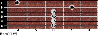 Bbm11#5 for guitar on frets 6, 6, 6, 6, 7, 4