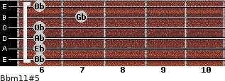Bbm11#5 for guitar on frets 6, 6, 6, 6, 7, 6