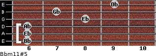 Bbm11#5 for guitar on frets 6, 6, 6, 8, 7, 9
