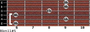 Bbm11#5 for guitar on frets 6, 9, 6, 8, 9, 9