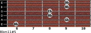 Bbm11#5 for guitar on frets 6, 9, 8, 8, 9, 9
