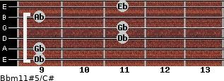 Bbm11#5/C# for guitar on frets 9, 9, 11, 11, 9, 11