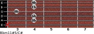 Bbm11#5/C# for guitar on frets x, 4, 4, 3, 4, 4