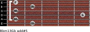 Bbm13/Gb add(#5) guitar chord