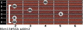 Bbm13#5/Gb add(m2) guitar chord