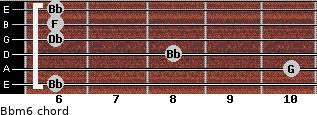 Bbm6 for guitar on frets 6, 10, 8, 6, 6, 6