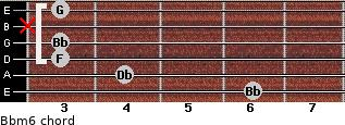 Bbm6 for guitar on frets 6, 4, 3, 3, x, 3