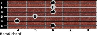 Bbm6 for guitar on frets 6, 4, 5, 6, 6, 6