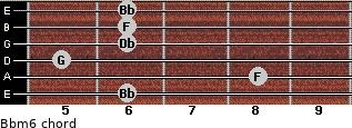 Bbm6 for guitar on frets 6, 8, 5, 6, 6, 6