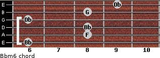 Bbm6 for guitar on frets 6, 8, 8, 6, 8, 9