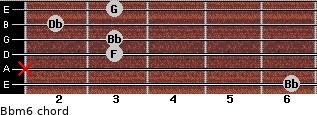 Bbm6 for guitar on frets 6, x, 3, 3, 2, 3