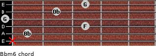 Bbm6 for guitar on frets x, 1, 3, 0, 2, 3