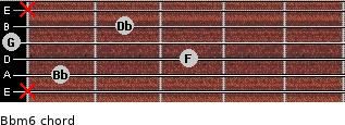 Bbm6 for guitar on frets x, 1, 3, 0, 2, x