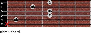 Bbm6 for guitar on frets x, 1, 3, 3, 2, 3