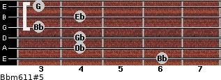 Bbm6/11#5 for guitar on frets 6, 4, 4, 3, 4, 3