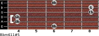 Bbm6/11#5 for guitar on frets 6, 4, 4, 8, 8, 6