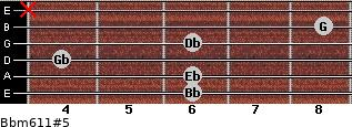 Bbm6/11#5 for guitar on frets 6, 6, 4, 6, 8, x