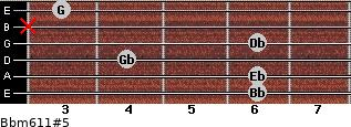 Bbm6/11#5 for guitar on frets 6, 6, 4, 6, x, 3